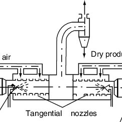 26 Scheme of the apparatus for paste-like material drying