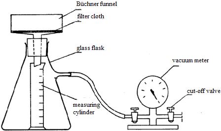 Scheme of vacuum filtration process in laboratory