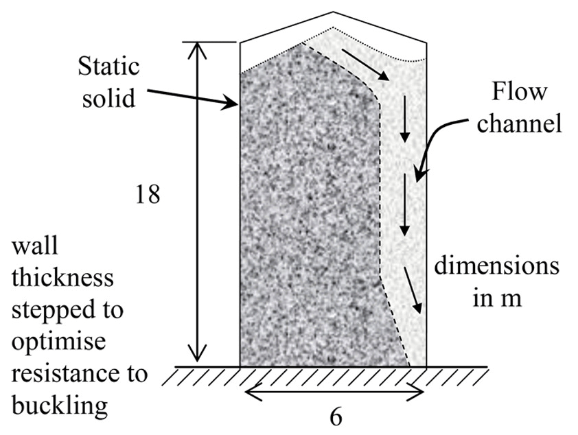 Elevation and design dimensions of an example cylindrical