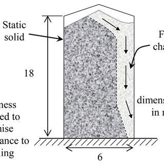(PDF) Study of Buckling in Steel Silos under Eccentric