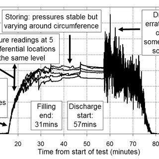 (PDF) Buckling of very slender metal silos under eccentric
