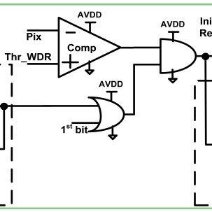 (PDF) Low-Voltage 96 dB Snapshot CMOS Image Sensor with 4