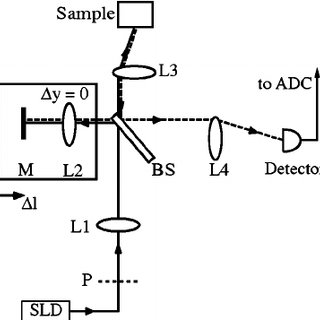 (PDF) Determination of particle size by using the angular