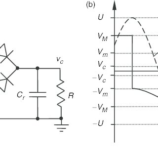 (a) Series SSHI circuit diagram, (b) typical waveforms