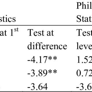 (PDF) Impact of the Interest Drawback Programme (IDP) On