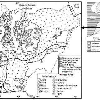 (PDF) Radiometric survey in geological mapping of parts of