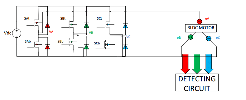 phase inverter circuit with the back e.m.f detection from