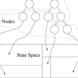 Algorithm for decision tree based reinforcement learning