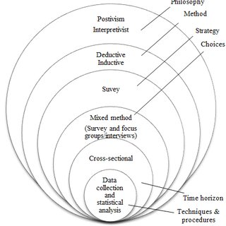 (PDF) A Cybersecurity Culture Research Philosophy and
