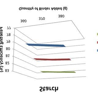 (PDF) Development and testing of screw type kenaf