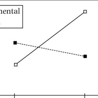 (PDF) Underlying mechanisms linking music education and