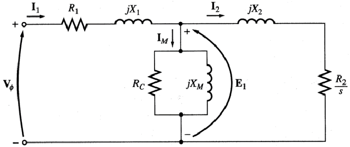 Equivalent Circuit of a three-phase induction motor