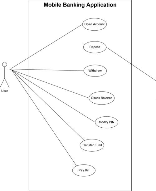 small resolution of line diagram app wiring diagram expert electrical single line diagram app line diagram app