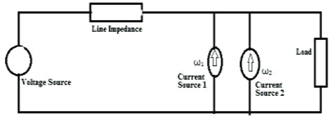 An equivalent circuit showing the two sources of injected