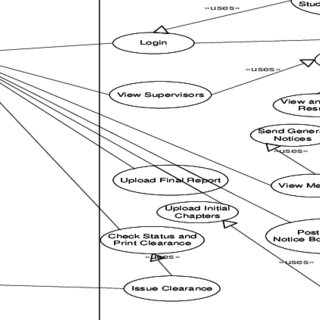 (PDF) Design and Development of a University Portal for