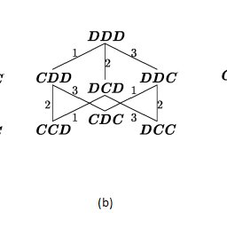 (PDF) Simple Introduction to Epistemic Game Theory