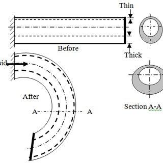 (PDF) Robotic gripper driven by flexible microactuator