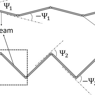 (PDF) Tunable bandgaps in a deployable metamaterial