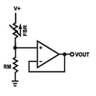 (PDF) Novel Applications of Force Sensing Resistors in