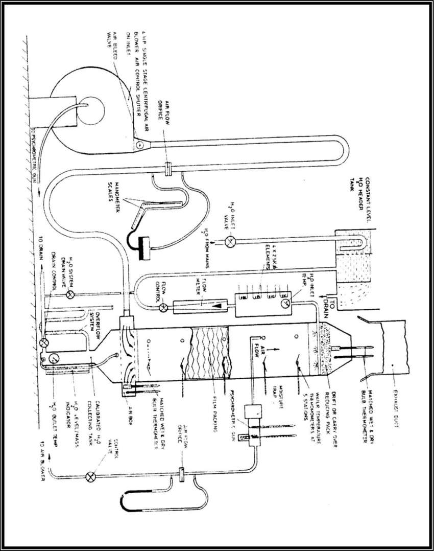 Schematic layout of Hilton Forced Draught Water Cooling