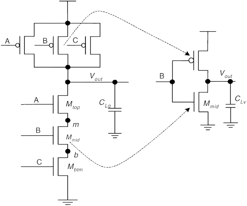 Template gate and the equivalent standalone circuit of the