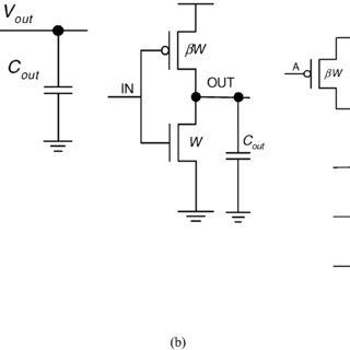 Transient response of a three-input NAND gate when M is