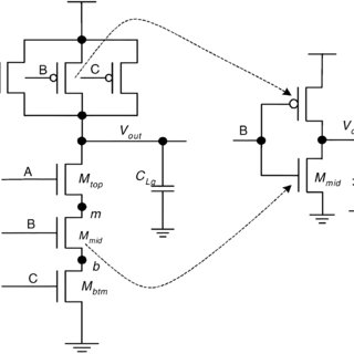 Four-input NAND gate delay as a function of the input