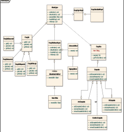 class diagram the fuzzy rules engine subsystem object oriented metrics engine this subsystem orchestrates [ 850 x 937 Pixel ]