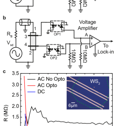 characterization of a ws 2 field effect transistor a electrical circuit configuration for [ 850 x 1470 Pixel ]