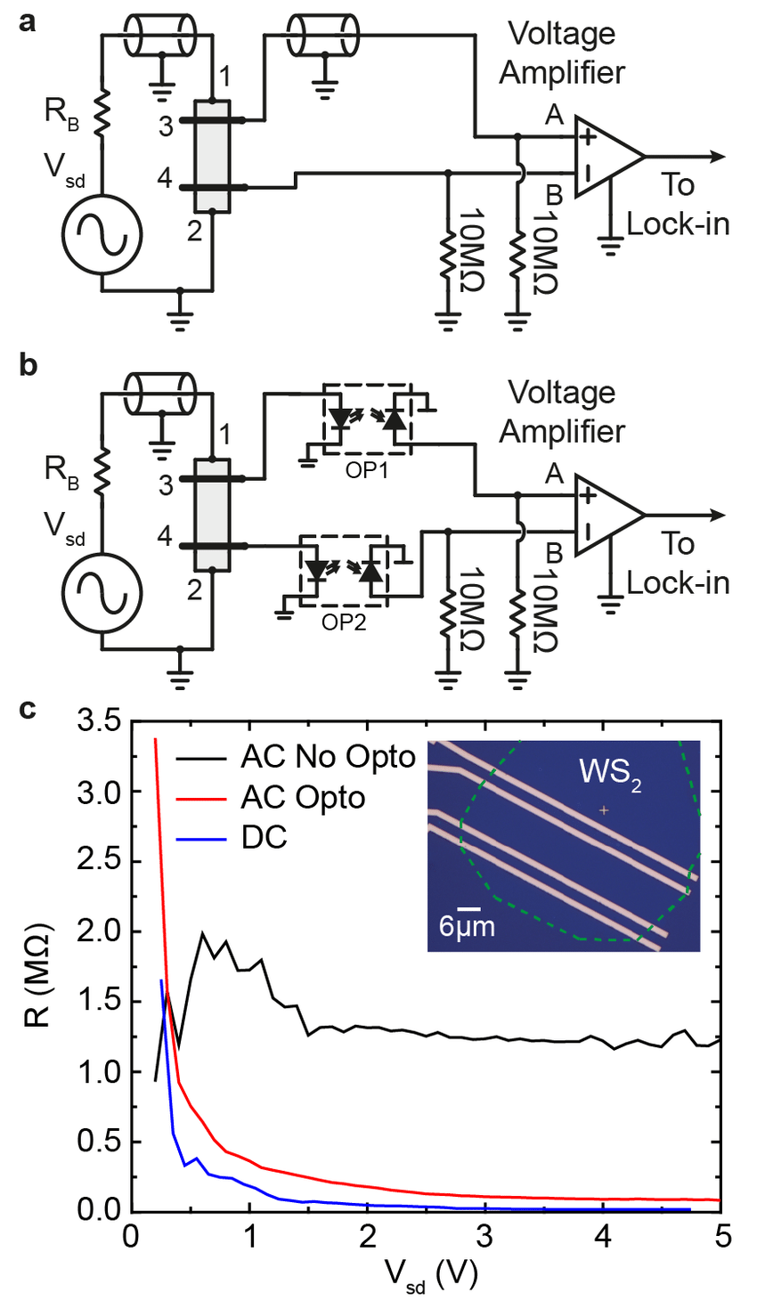 hight resolution of characterization of a ws 2 field effect transistor a electrical circuit configuration for