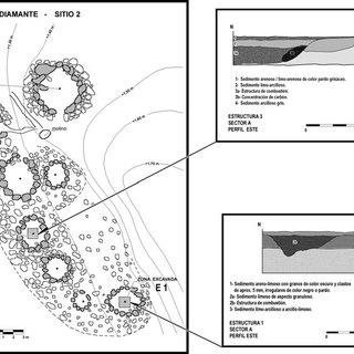 (PDF) Arqueología del área natural protegida Laguna del