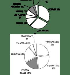 wrg 7916 b 29 engine diagram b 29 engine diagram [ 850 x 1009 Pixel ]