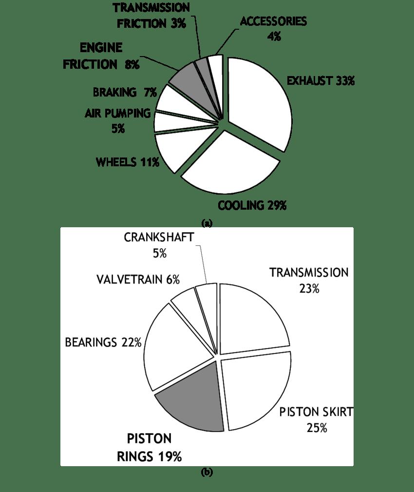 medium resolution of wrg 7916 b 29 engine diagram b 29 engine diagram