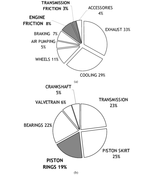 small resolution of wrg 7916 b 29 engine diagram b 29 engine diagram