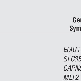 (PDF) Implication of SSAT by Gene Expression and Genetic