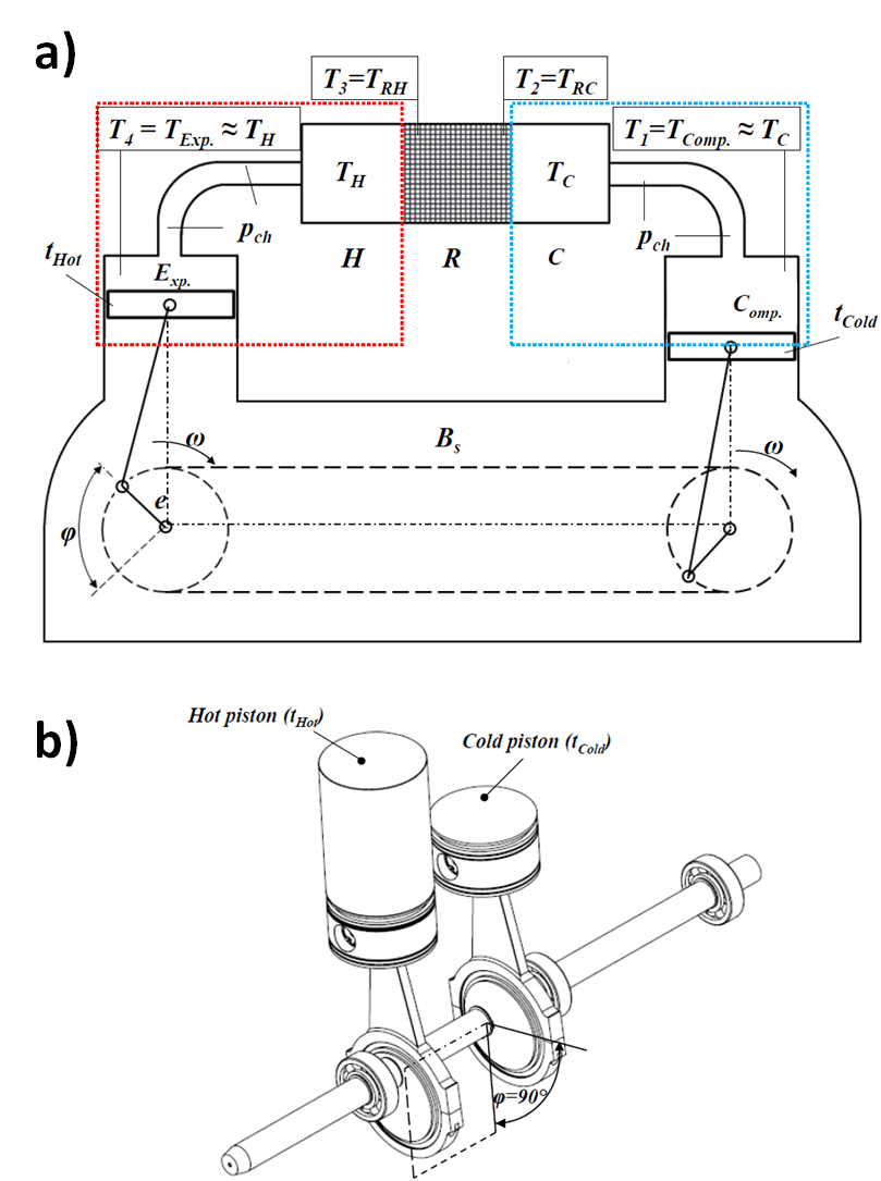 hight resolution of demonstrative scheme of the stirling alpha type engine a piston crankshaft mechanism
