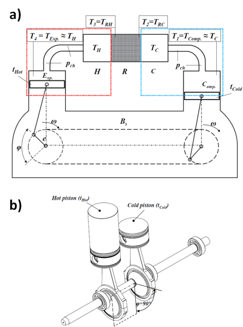 small resolution of demonstrative scheme of the stirling alpha type engine a piston crankshaft mechanism