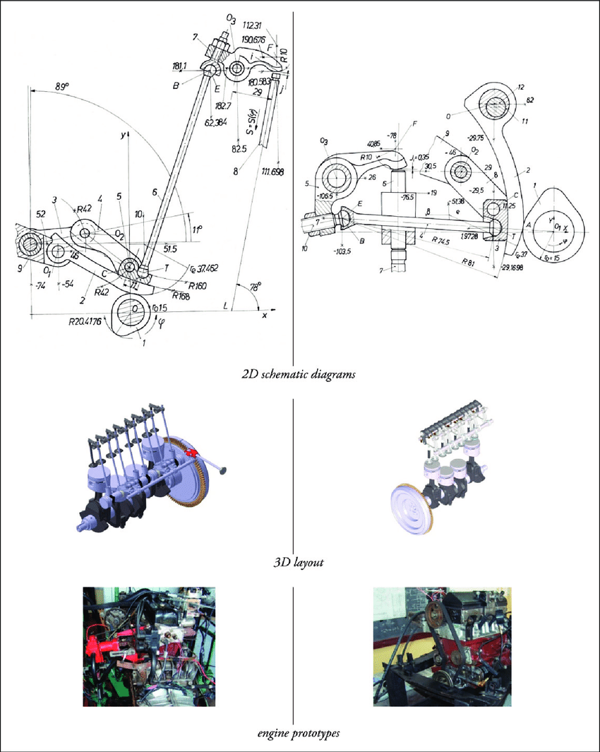 hight resolution of the vivl mechanisms a ohv type and b ohc type