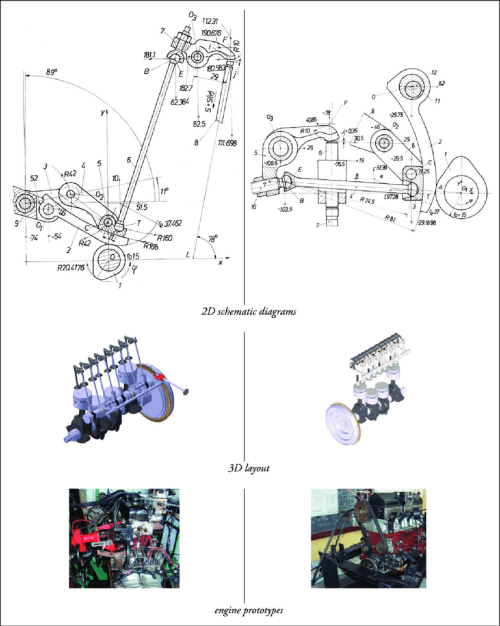 small resolution of the vivl mechanisms a ohv type and b ohc type