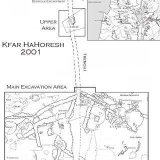 (PDF) Birkenfeld, M. & A. N. Goring-Morris 2011. A new