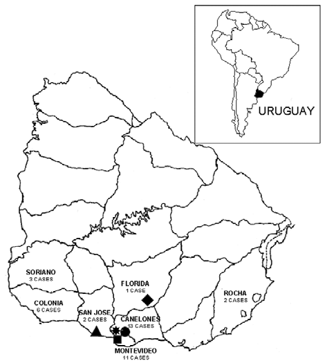 Locations of capture sites and enzyme-linked immunosorbent ...