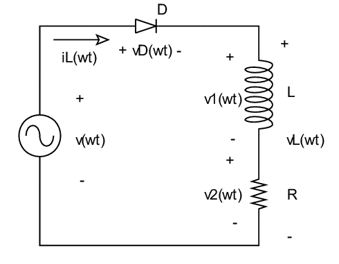 Single phase half wave rectifier feeding a RL load