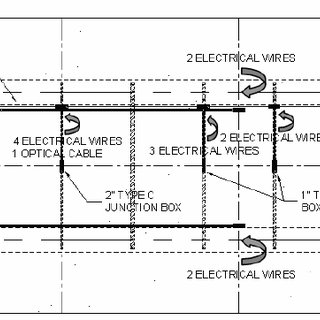 Underground Electrical Conduit Three-Phase Electric Power
