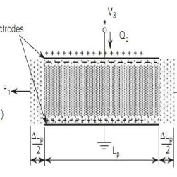 (PDF) Design and Fabrication of a PVDF-based Accelerometer