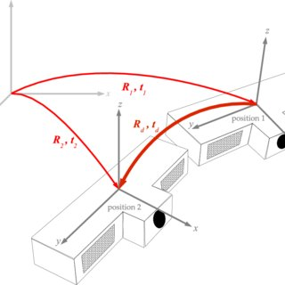 1: Principle operation mode of a time-of-flight camera