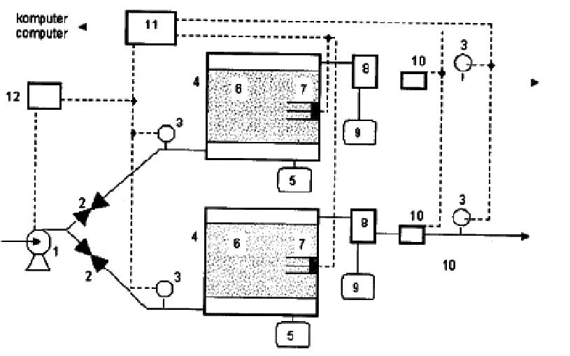 -Schematic diagram of the bioreactor: 1-pump, 2-flow