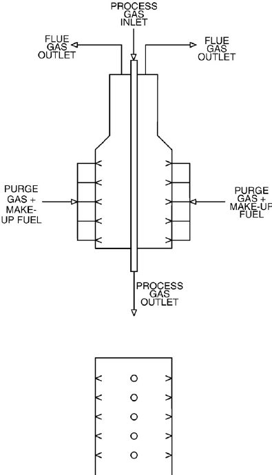 Schematic view of the steam reforming furnace: frontal
