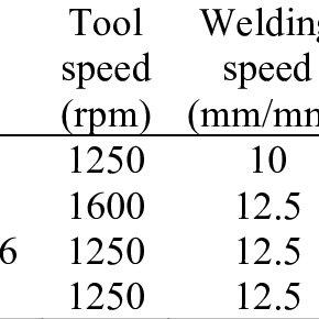High temperature tensile testing machine with specimen