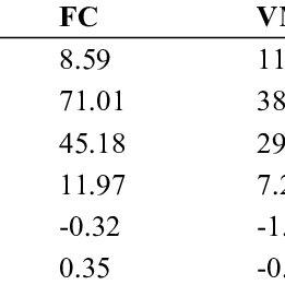 (PDF) A Modified Kennard-Stone Algorithm for Optimal