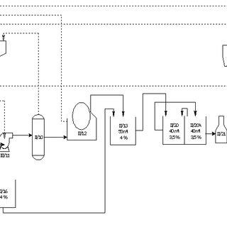 (PDF) Estudio simulado del ciclo de agua en la industria